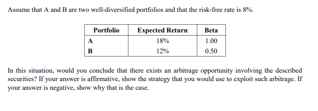 Assume that A and B are two well-diversified portfolios and that the risk-free rate is 8%. PortfolioExpected Returm 1.00 18%