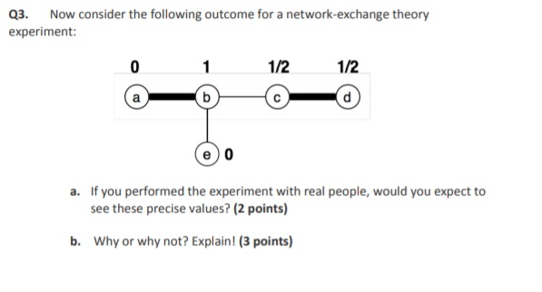 Q3. Now consider the following outcome for a network-exchange theory experiment: 1/2 1/2 a. If you performed the experiment w