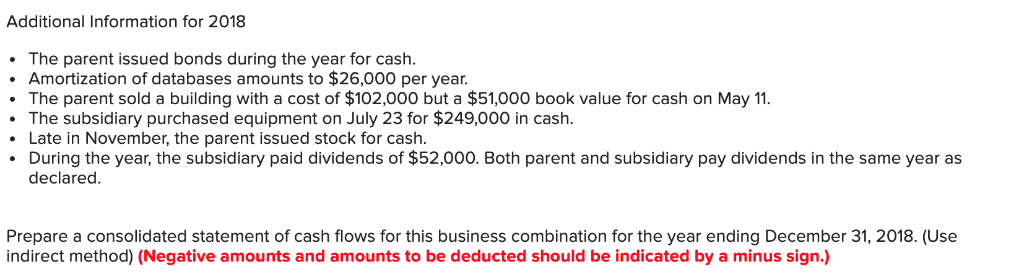 Additional Information for 2018 The parent issued bonds during the year for cash. Amortization of databases amounts to $26,00