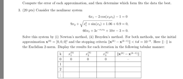 Compute the error of each approximation, and then determine which form fits the data the best 3. (20 pts) Consider the nonlin
