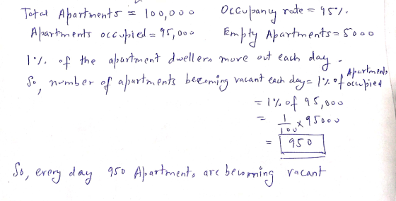 Occupanuy rode Empty Apartments= So00 TotAbartnents Apar tm ents occubi el = 15,00 lDo,000 1 - the apariment dwell S nmber of