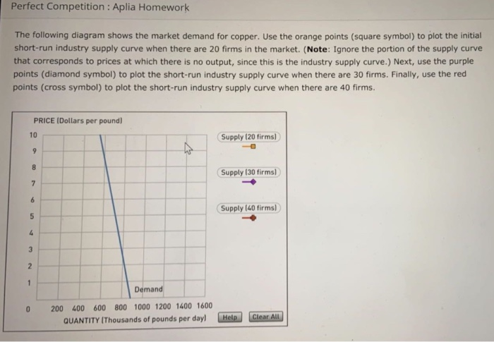 Perfect Competition : Aplia Homework The following diagram shows the market demand for copper. Use the orange points (square