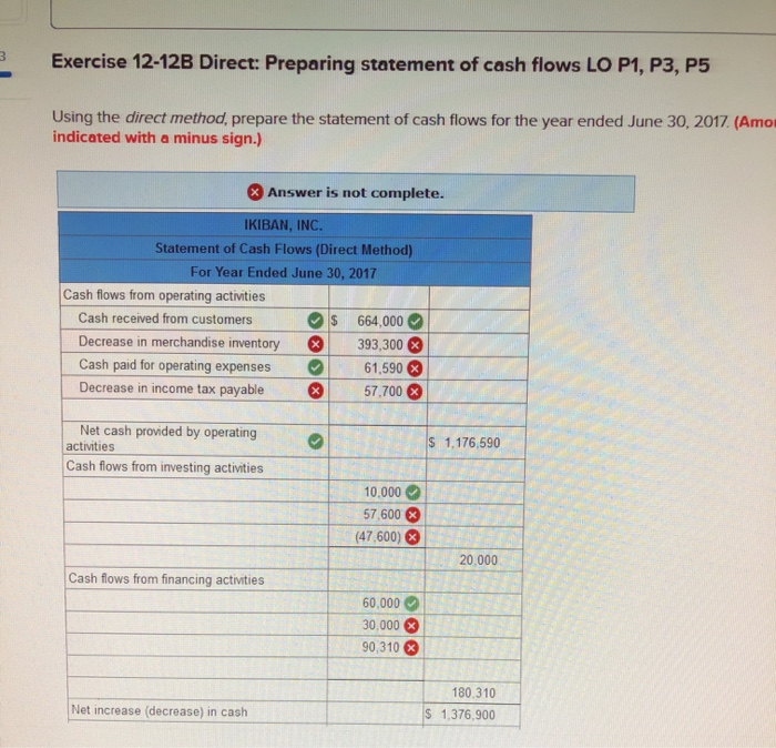 Exercise 12-11 Indirect: Preparing Statement Of Cash Flows
