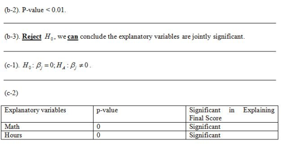 (b-2). P-value < 0.01. (b-3). Reject Ho, we can conclude the explanatory variables are jointly significant. (c-2) Explanatory