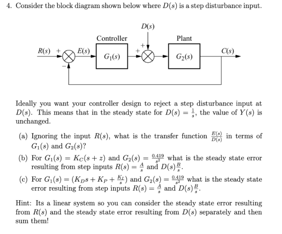 4. Consider the block diagram shown below where D(s) is a step disturbance  input. D(s) Controller... - HomeworkLibHomeworkLib