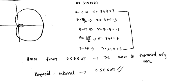 r = 3+4cosθ. Find an interval for θ over which the graph ...