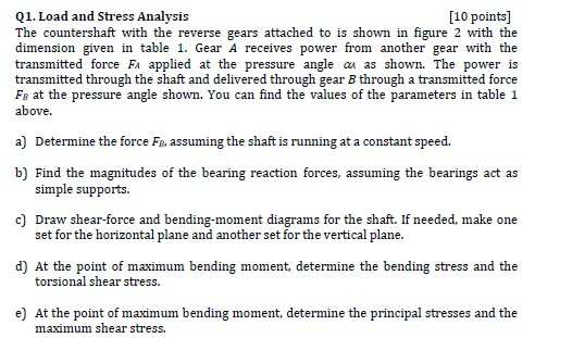 Q1. Load and Stress Analysis The countershaft with the reverse gears attached to is shown in figure 2 with the dimension give
