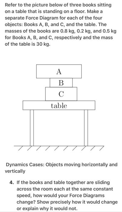 Refer to the picture below of three books sitting on a table that is standing on a floor. Make a separate Force Diagram for e