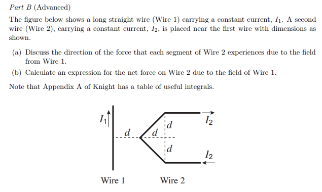 Part B (Advanced) The figure below shows a long straight wire (Wire 1) carrying a constant current, I. A second wire (Wire 2)