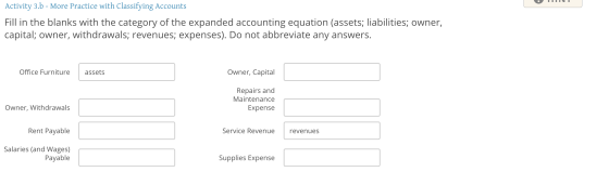 Activity 3.b - More Practice with Classifying Accounts Fill in the blanks with the category of the expanded accounting equati