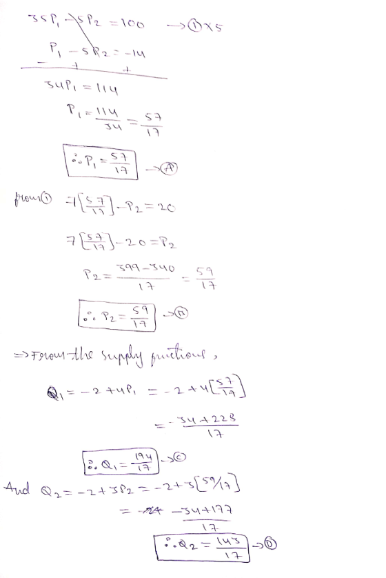 The demand and supply functions of a good are given by P