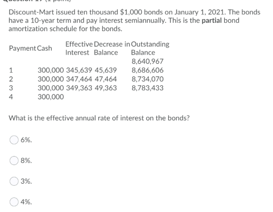 Discount-Mart issued ten thousand $1,000 bonds on January 1, 2021. The bonds have a 10-year term and pay interest semiannuall