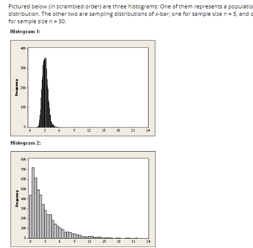 Pictured below (in scrambled order) are three histograms: One of them represents a populatio distribution. The other two are