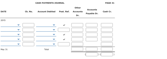 Purchases and Cash Payments Journals Transactions related