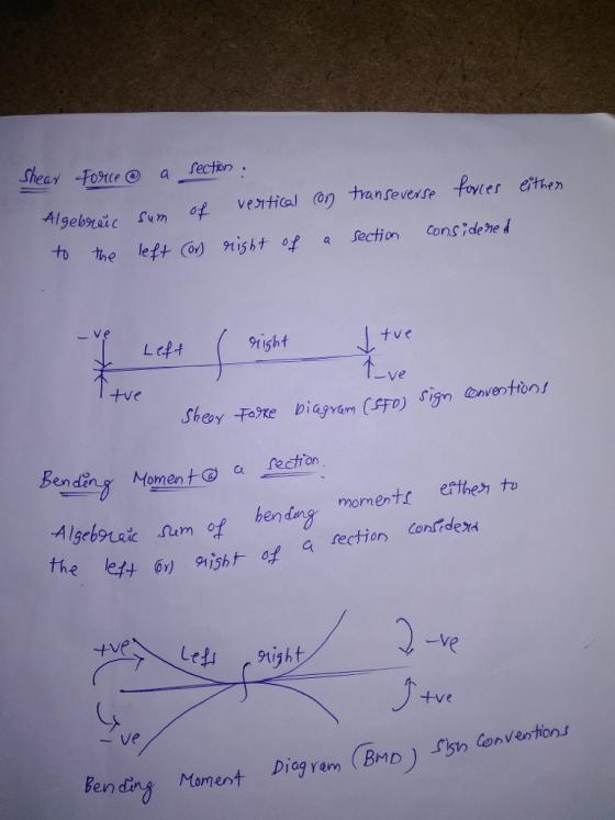 mechanical engineering homework help. engineering assignment help