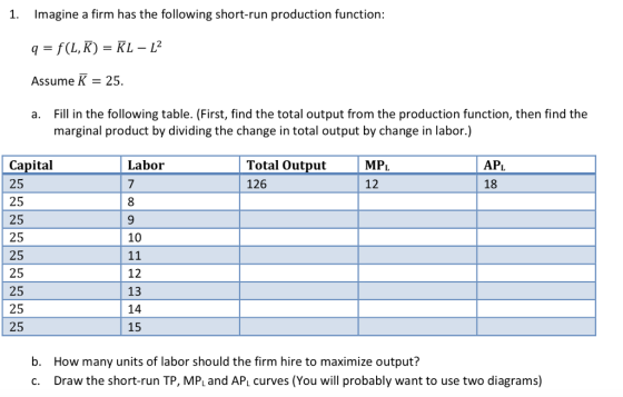 1. Imagine a firm has the following short-run production function: q=f(L,K) = K L – L? Assume K = 25. a. Fill in the followin