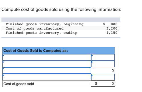 what is finished goods inventory