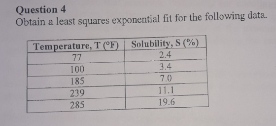 Question 4 Obtain a least squares exponential fit for the following data. Temperature, T (oF) | Solubility, S (%) 100 185 239