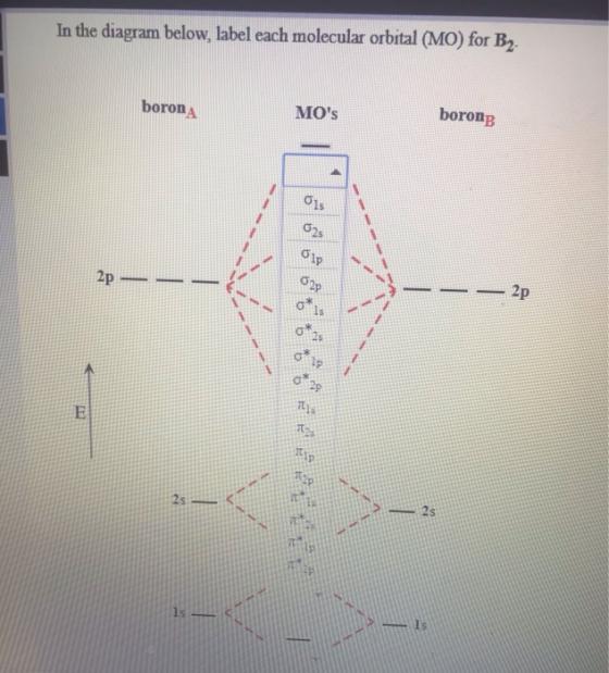 In The Diagram Below  Label Each Molecular Orbital  Mo  For B Borong Mo U0026 39 S Borong 2p