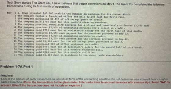 Gabl Gram started The Gram Co., a new business that began operations on May  1. The... - HomeworkLib