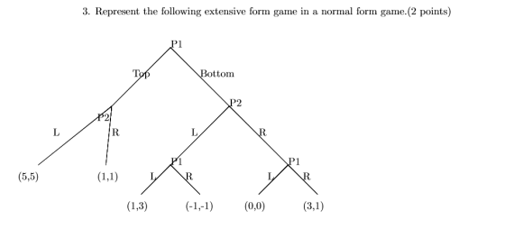 3 Represent The Following Extensive Form Game In A Normal Form Game 2 Points P1 Top Bottom Homeworklib