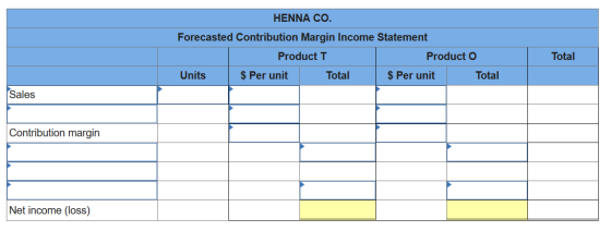 HENNA CO. Forecasted Contribution Margin Income Statement Product T Producto Units $ Per unit Total $ Per unit Total Total Sa