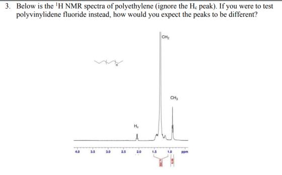 3 Below Is The H Nmr Spectra Of Polyethylene Ignore The He Peak