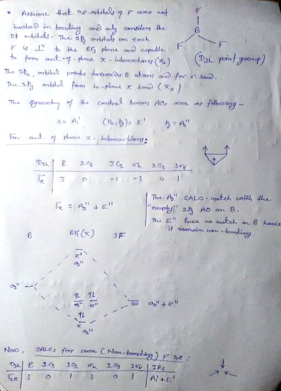 Sketch The Molecular Orbitals Diagrams Of Bf3  Describe Point By Point How You Obtained The