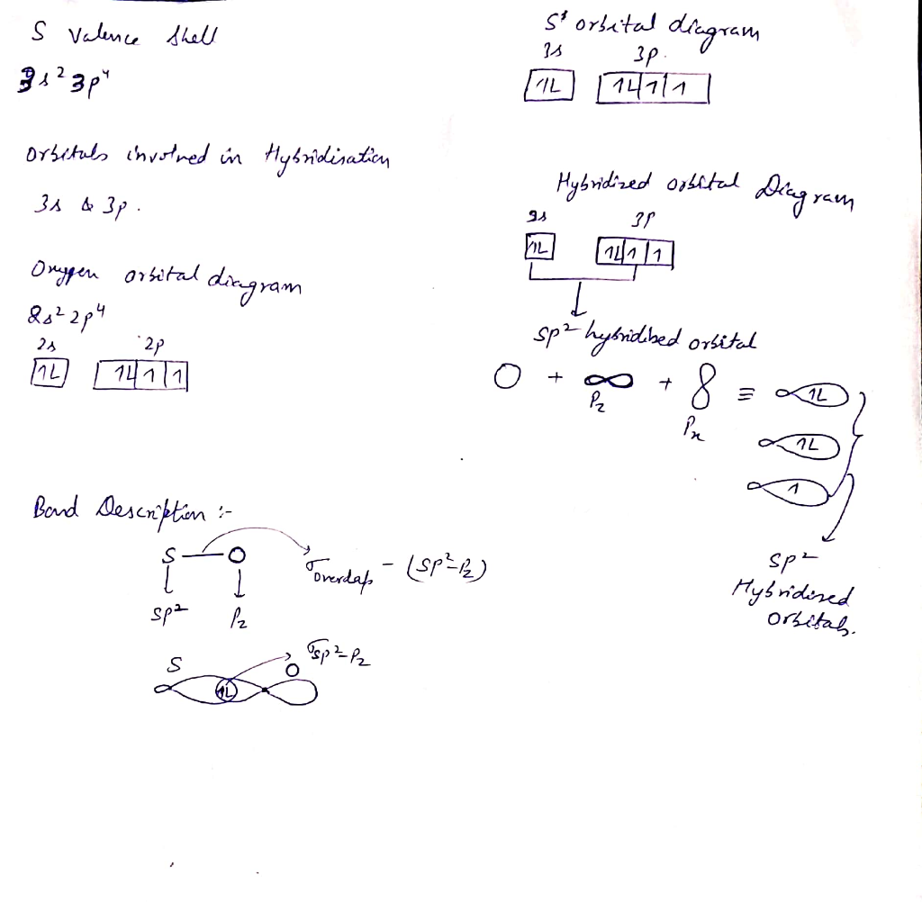 DIAGRAM Electron Configuration And Orbital Filling ...