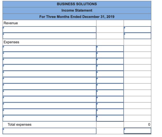 Serial Problem Business Solutions LO P1, P2, P3, P4, P5