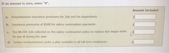 If an amount is zero, enter 0. Amount Included a. Hospitalization insurance premiums for Zeb and his dependents. b. Insuran