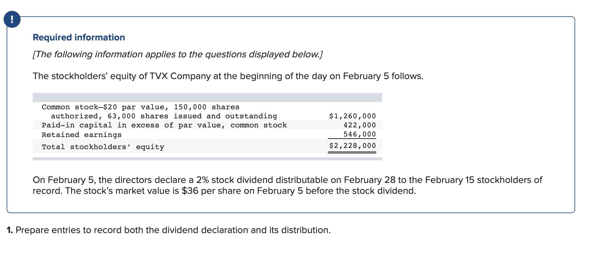 common stock dividend distributable