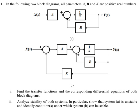 1. In the following two block diagrams, all parameters A, B and K are  positive real... - HomeworkLibHomeworkLib
