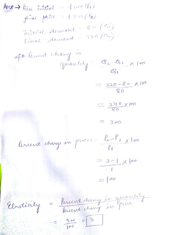 Calculate And Evaluate Elasticity Circle The Elasticity