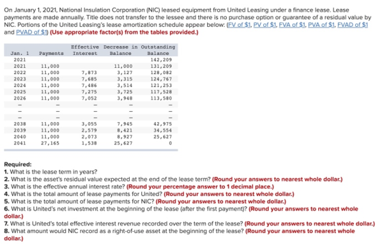 On January 1, 2021, National Insulation Corporation (NIC) leased equipment from United Leasing under a finance lease. Lease p