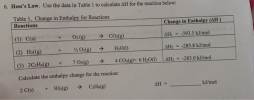 Using Hess's Law, calculate ΔH°R Equation: B2H6 (g) + 6