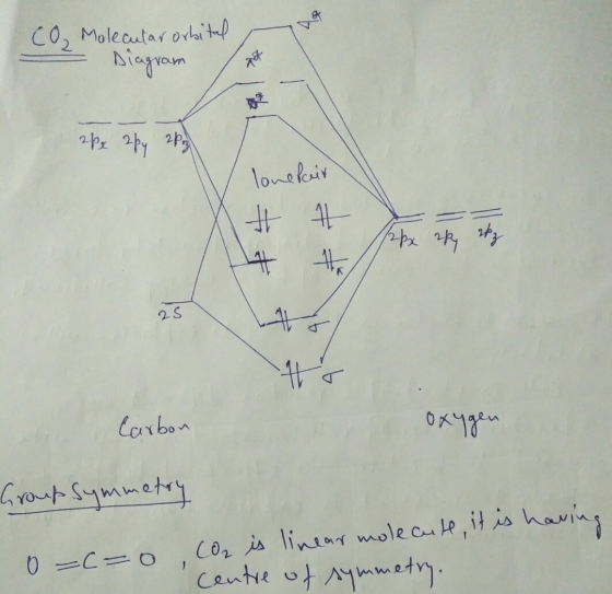 Draw The Molecular Orbital Diagram For   Indicate The Point Group Symmetry And Draw With Bonding