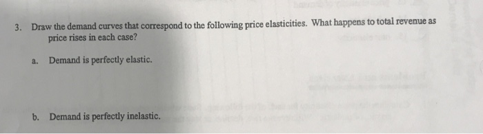 3 Draw The Demand Curves That Corespond To The Following Price