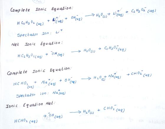 Write a balanced complete ionic equation for: HC2H3O2(aq ...