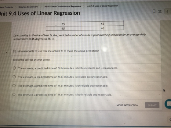Unit 9: Linear Correlation and Regressio Unit 9.4 Uses of Linear Regression le of Contents Knewton Coursework nit 9.4 Uses of Linear Regression 52 46 65 (a) According to the line of best fit, the predicted number of minutes spent watching television for an average daily temperature of 46 degrees is 58.14. (b) is it reasonable to use this line of best fit to make the above prediction? Select the correct answer below O The estimate, a predicted time of s8.14 minutes, is both unreliable and unreasonable. O The estimate, a predicted time of 58.14 minutes, is reliable but unreasonable. O The estimate, a predicted time of s$8.14 minutes, is unreliable but reasonable. O The estimate, a predicted time of 58.14 minutes, is both reliable and reasonable. MORE INSTRUCTION SUBMIT