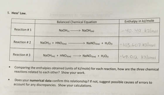 Comparing the enthalpies obtained for each reaction, how