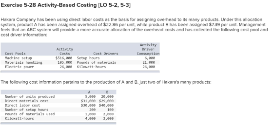 Exercise 5-28 Activity-Based Costing [LO 5-2,5-3] Hakara Company has been using direct labor costs as the basis for assigning