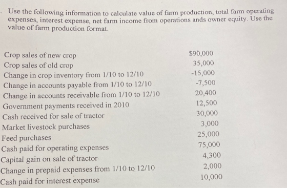 · Use the following information to calculate value of farm production, total farm operating expenses, interest expense, net f