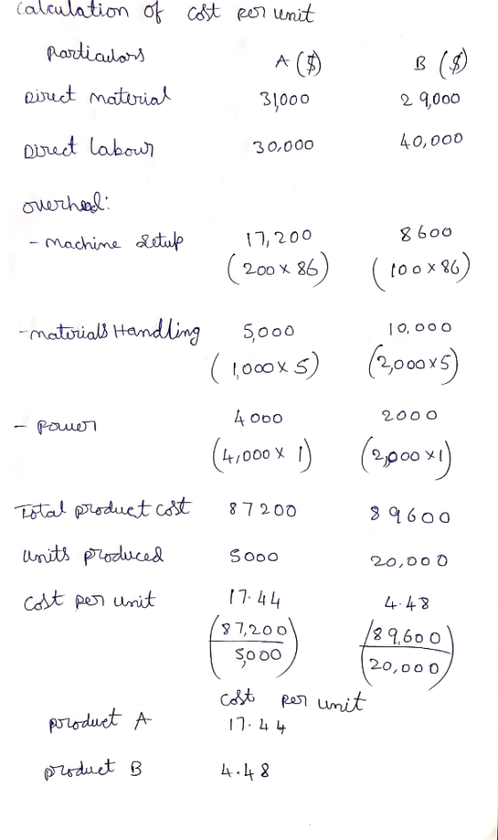 cost per unit calculation of particulars Direct material B (0) 29,000 31000 Direct labour 30,000 40,000 overhead: - Machine d
