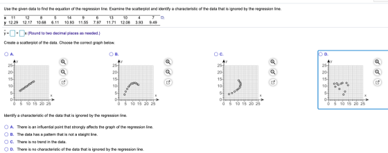 Use the given data to find the equation of the regression line. Examine the scatterplot and identify a characteristic of the