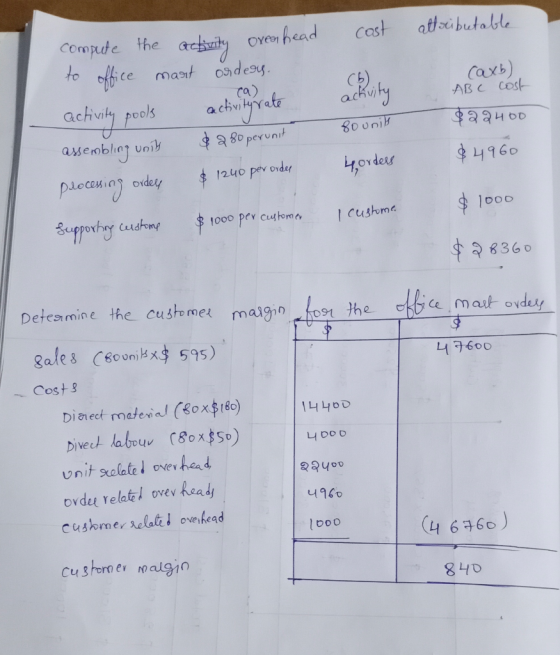 cost attributable (6) Caxb) ABC cost compute the activity oven head to office mart orders. activity pools activity rate assem