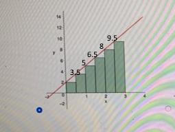 Graph f(x)=-0.5|x+3|-2 | Mathway