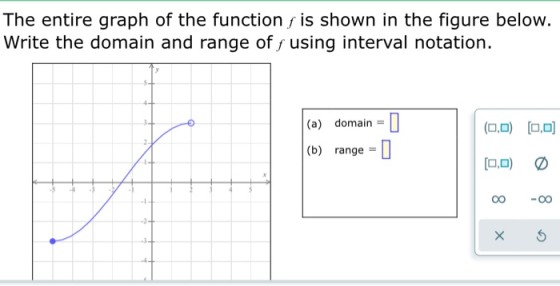 The Entire Graph Of The Function F Is Shown In The Figure Below Write The Domain Homeworklib