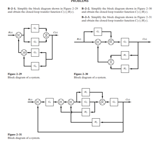 PROBLEMS B-2-1. Simplify the block diagram shown in Figure 2-29 and obtain  the closed-loop transfer function... - HomeworkLibHomeworkLib