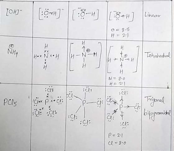 Homework help chemical bonding